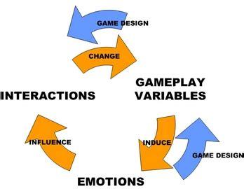 An Essay on Violent Video Games - Essay Topics